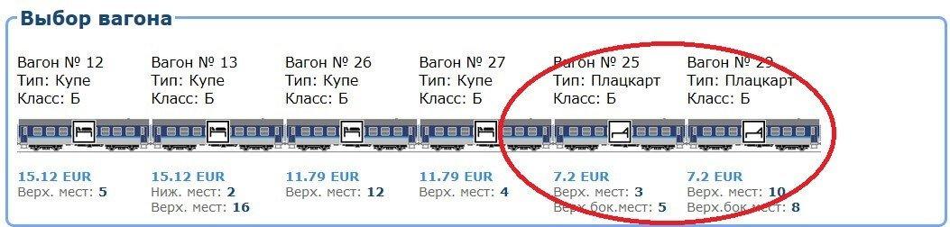 Киев Краков поезд цена