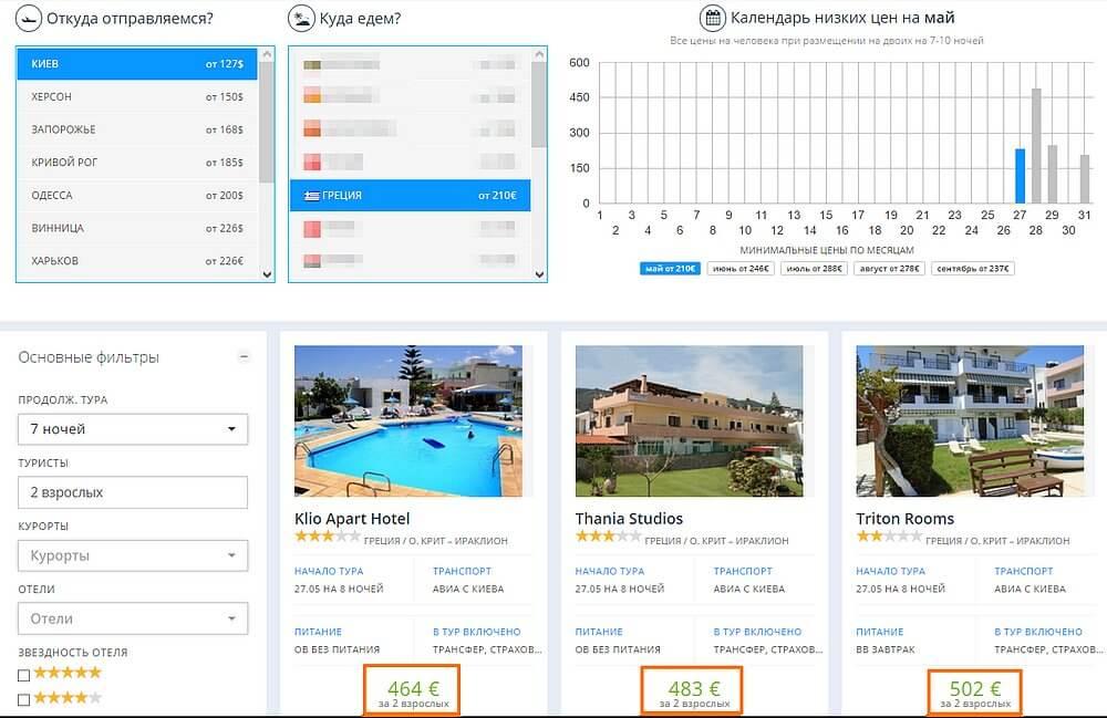 Дешевые туры в Грецию без визита в турагенство