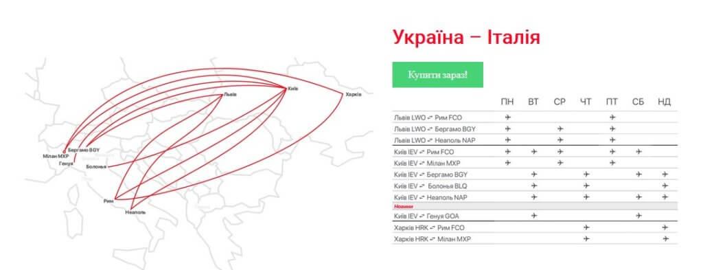 Лоукост Киев в 2019