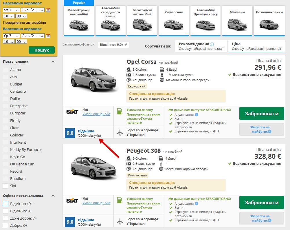 Отзывы об аренде авто в Испании
